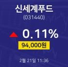 2월 21일 신세계푸드 주식현재가 94000원 0.11%