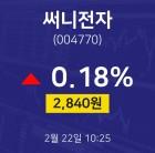2월 22일 써니전자 오늘증권시세 0.18% 2840원
