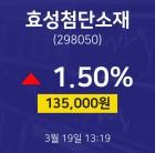 3월 19일 효성첨단소재 금일증시 1.50% 135000원