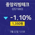 3월 22일 중앙리빙테크 오늘주식장 1360원 -0.37%