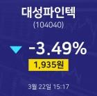 3월 22일 대성파인텍 주식추천주 -3.49% 1935원