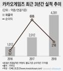 어닝쇼크 카카오게임즈, 올해 IPO '빨간불'