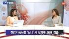 소비자정책위원회, CCM 인증 활성화 방안 등 논의 외