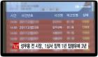 성무용 전 시장, 1심서 징역 1년 집행유예 3년