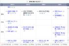 '2018 아시안게임' 중계 여파, MBC '시간'·KBS2 '살림하는 남자들' 결방