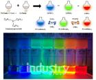 색순도 높은 '페로브스카이트 LED' 삼원색 구현 기술 개발