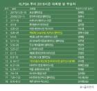KLPGA 투어 2018시즌 우승자 명단…오지현 프로 제주삼다수 마스터스 우승