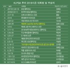 KLPGA 투어 2018시즌 우승자 명단…김보아 프로 보그너 MBN 여자오픈 우승
