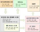 전라북도, 미세먼지 지수 전 지역 실시간 제공