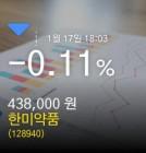 (한미약품주가) -0.11% 438,000원 마감