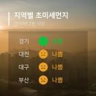 전국 초미세먼지 지역별 등급