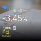 (쿠첸주가) -3.45% 7,000원 기록...