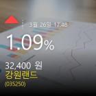 (강원랜드주가) 1.09% 32,400원 마감