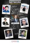 조양호의 네트워크