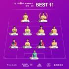 광주FC 펠리페·여름·이시영 K리그2 3R 베스트11