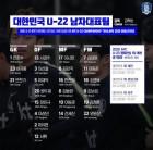 '김학범호' 엄원상 22번 김정환 19번 달고 뛴다