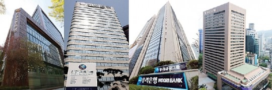 시중은행, 고소득·전문직 신용대출 확대 제동