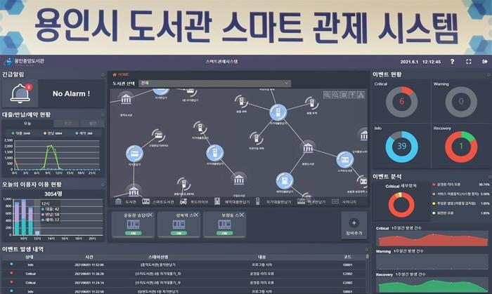 용인시,경기도 최초도서관 스마트 관제시스템구축