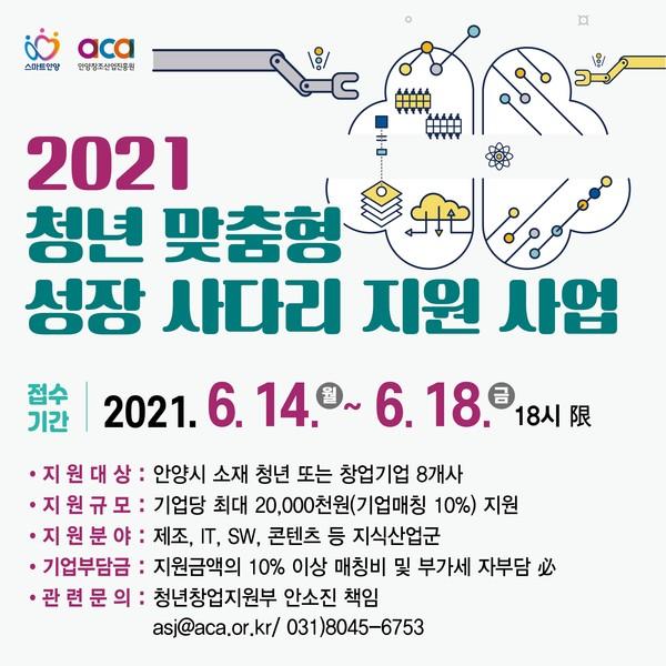 우수 청년기업 발굴 나선 안양창조산업진흥원, 2021 청년 맞춤형 성장사다리 사업 추진